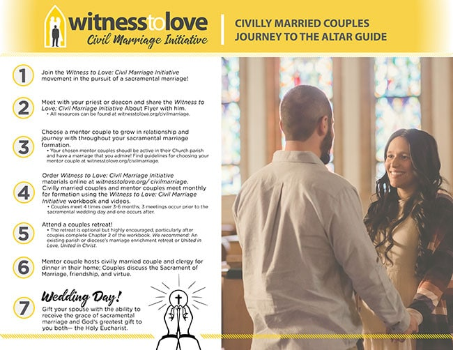 Civil Marriage Initiative - Witness to Love